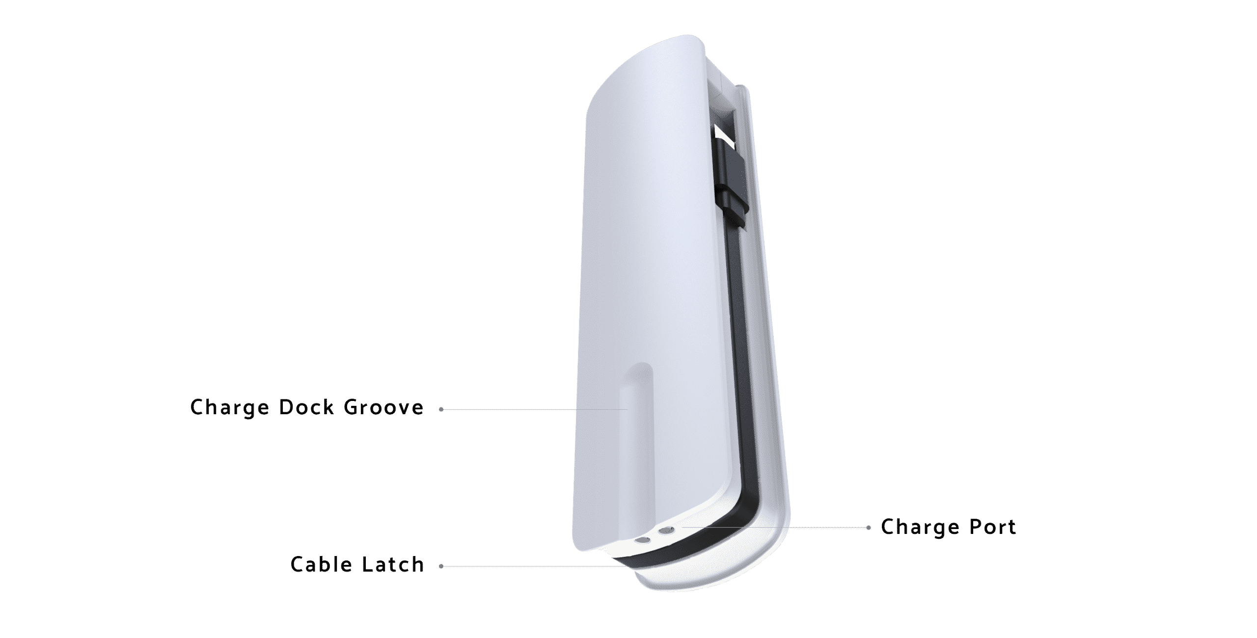 Power Banks For Business